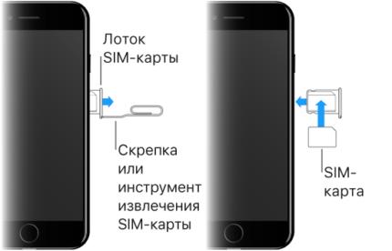 установка сим-карты