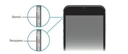 Настройка iPhone 7