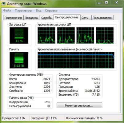 Как запустить диспетчер задач на Windows 7?
