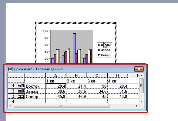 Создание диаграмм в 2003 ворде