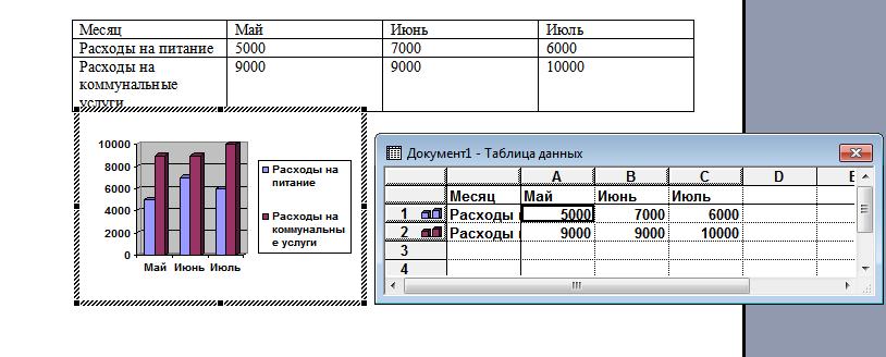 Как построить диаграмму в ворде