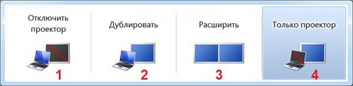 Подключение монитора к ноутбуку на Windows 7