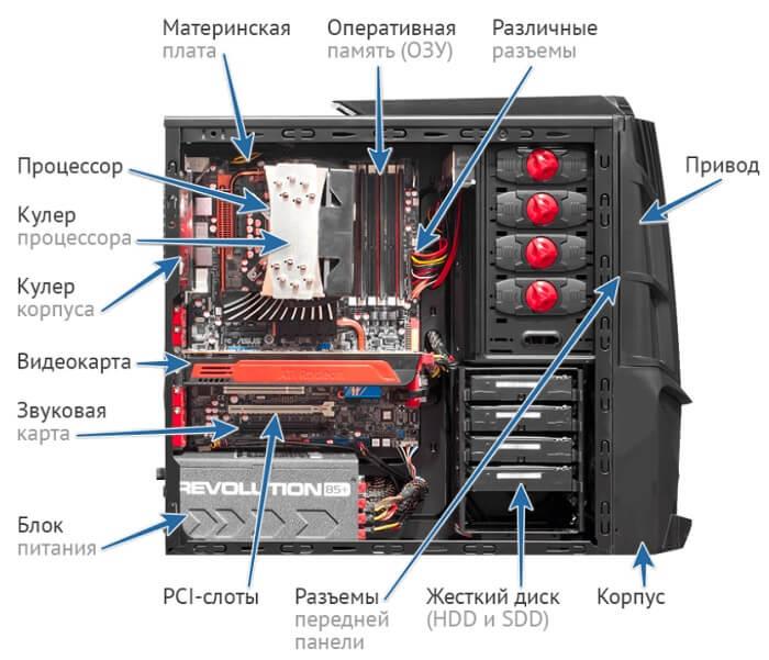 Почему пищит компьютер